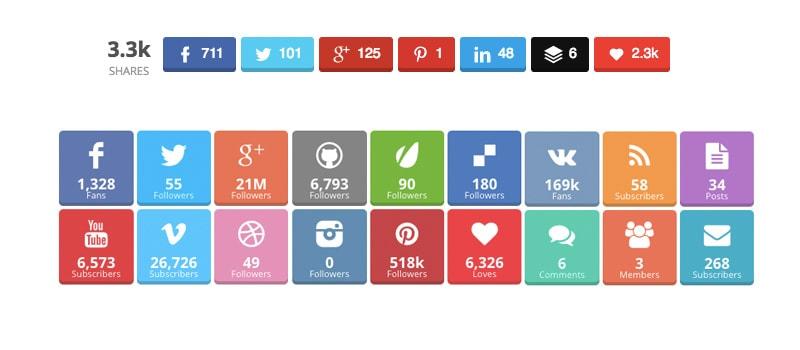 دکمه اشتراک گذاری شبکه های اجتماعی در ودرپرس