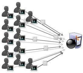تشخیص حملات DDOS