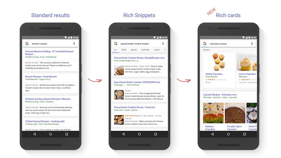 داده های ساختاریافته گوگل