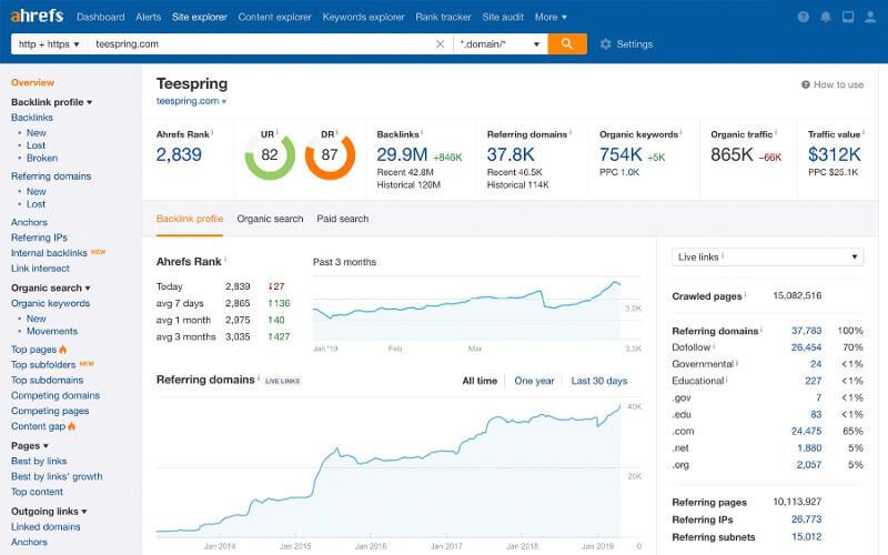 ابزار Ahrefs برای بررسی بک لینک های سایت